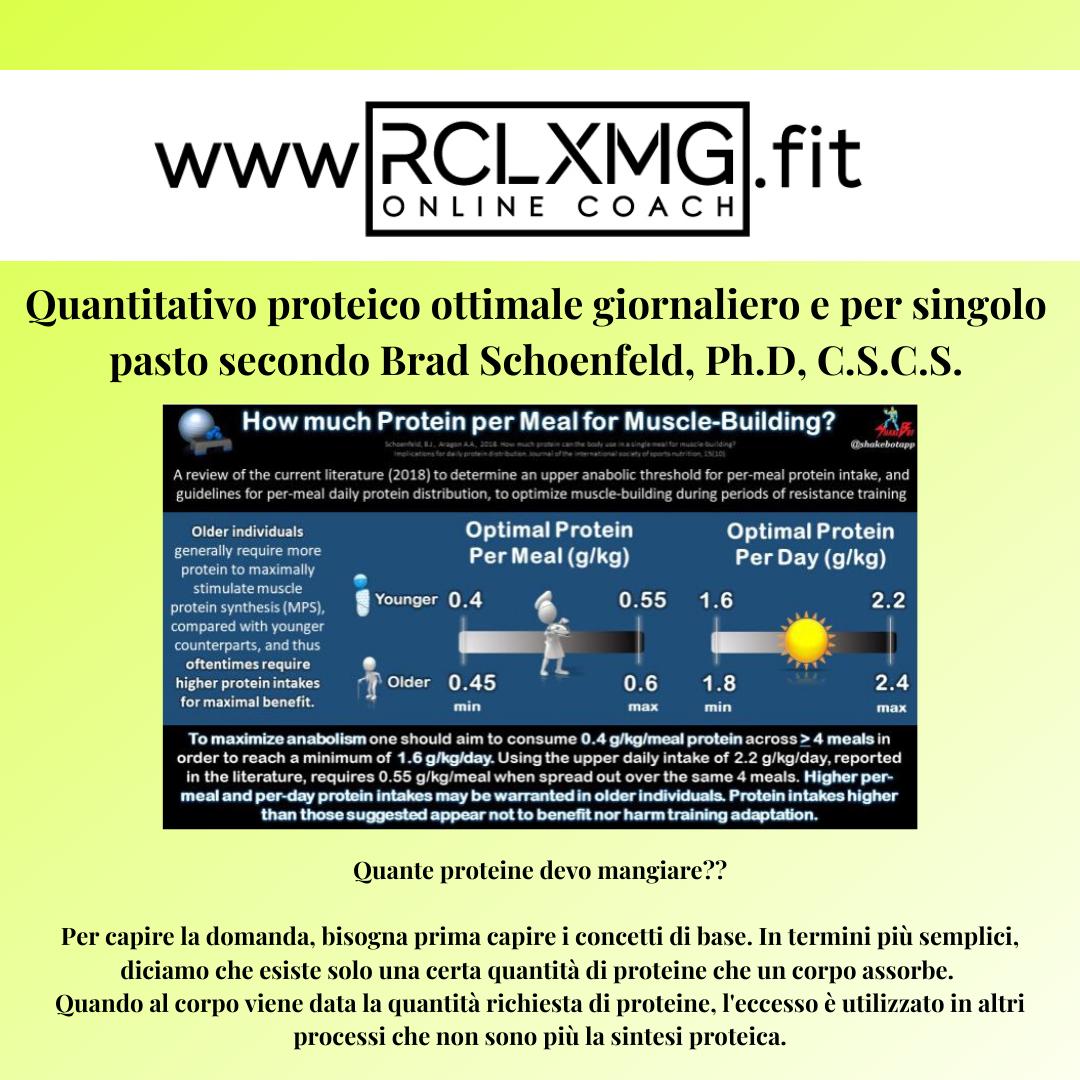 proteine quantitiativo brad schoenfeld