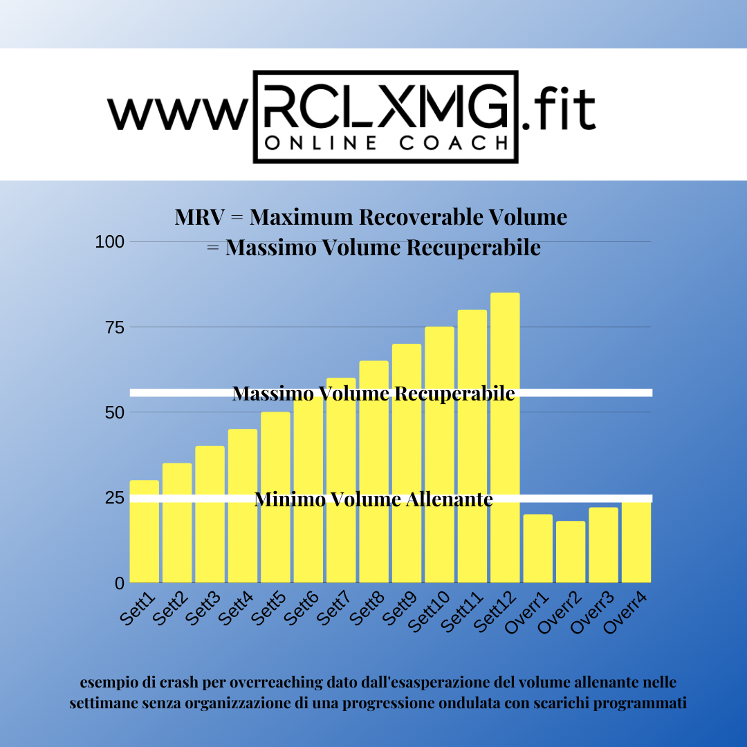 mrv maximum recoverable volume