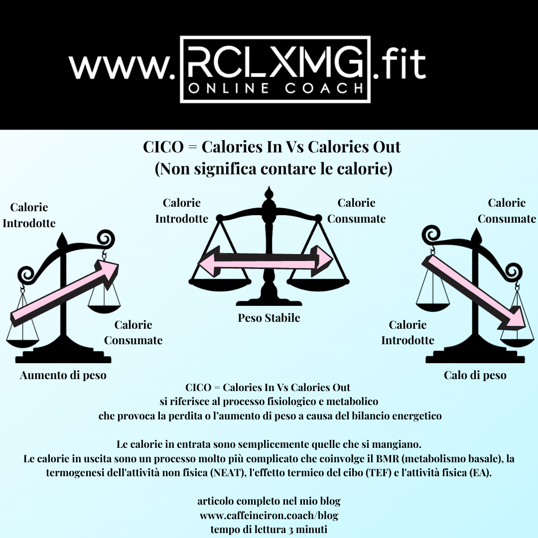 CICO = Calories In Vs Calories Out (Non significa contare le calorie)